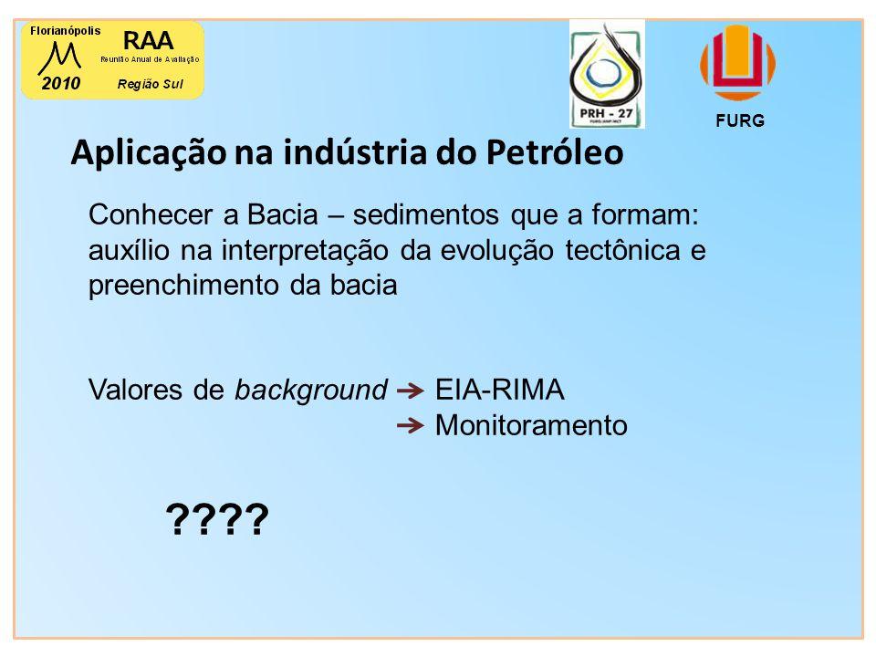 Aplicação na indústria do Petróleo FURG Conhecer a Bacia – sedimentos que a formam: auxílio na interpretação da evolução tectônica e preenchimento da bacia Valores de background EIA-RIMA Monitoramento