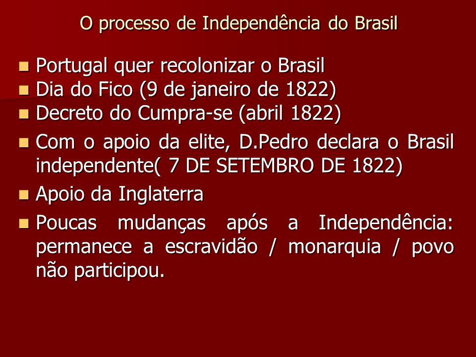 O processo de Independência do Brasil Portugal quer recolonizar o Brasil Portugal quer recolonizar o Brasil Dia do Fico (9 de janeiro de 1822) Dia do