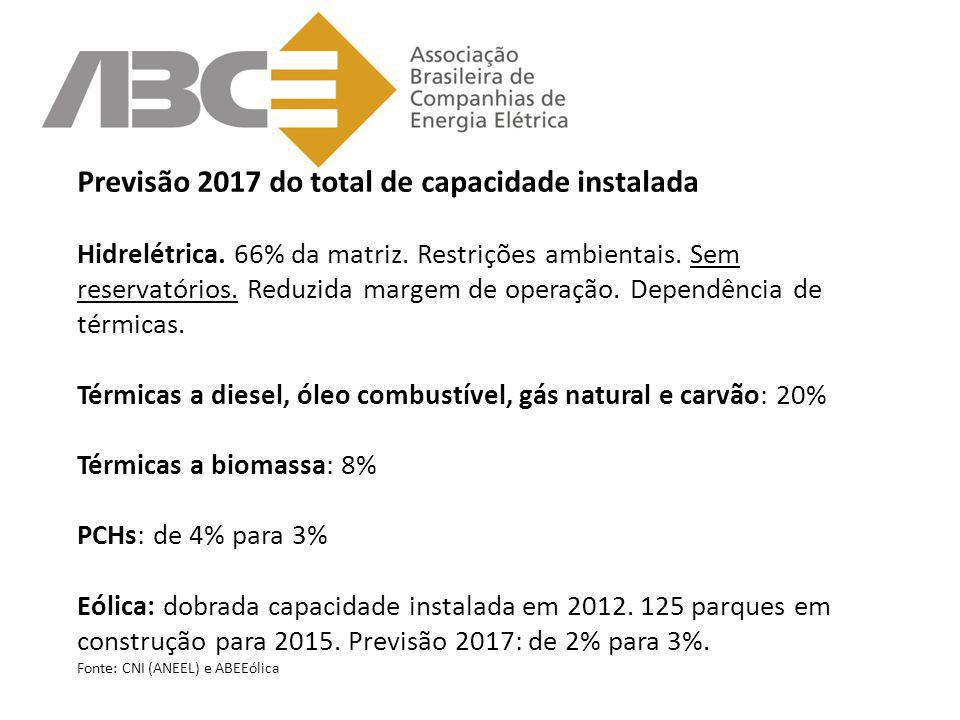 Previsão 2017 do total de capacidade instalada Hidrelétrica. 66% da matriz. Restrições ambientais. Sem reservatórios. Reduzida margem de operação. Dep