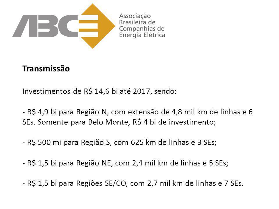 Transmissão Investimentos de R$ 14,6 bi até 2017, sendo: - R$ 4,9 bi para Região N, com extensão de 4,8 mil km de linhas e 6 SEs. Somente para Belo Mo