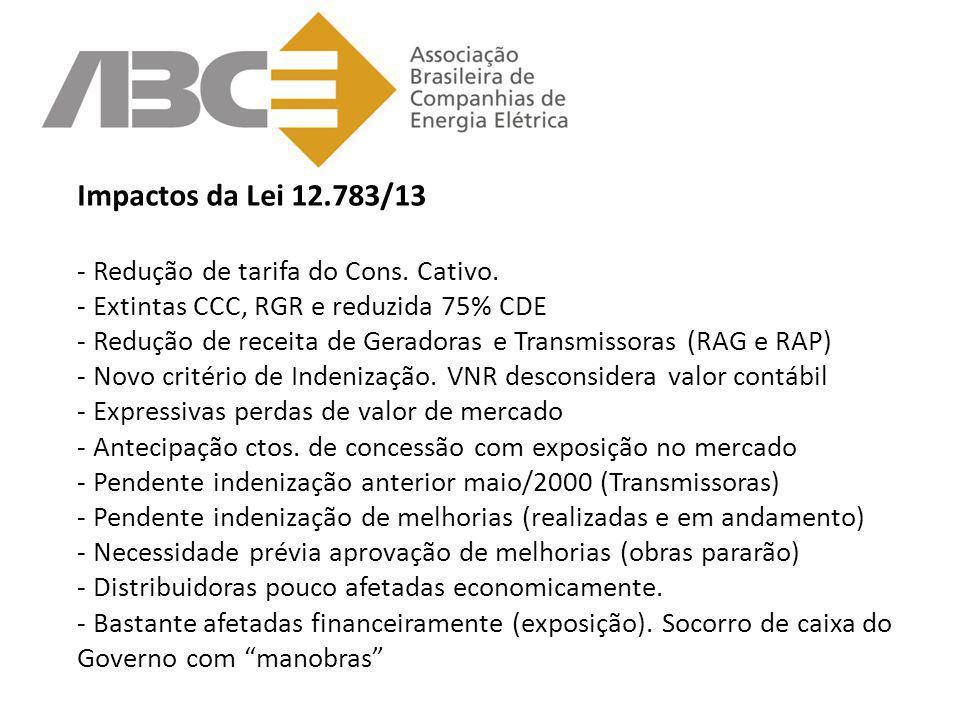 Impactos da Lei 12.783/13 - Energia da geração prorrogada só para ACR, em quotas - Cons.