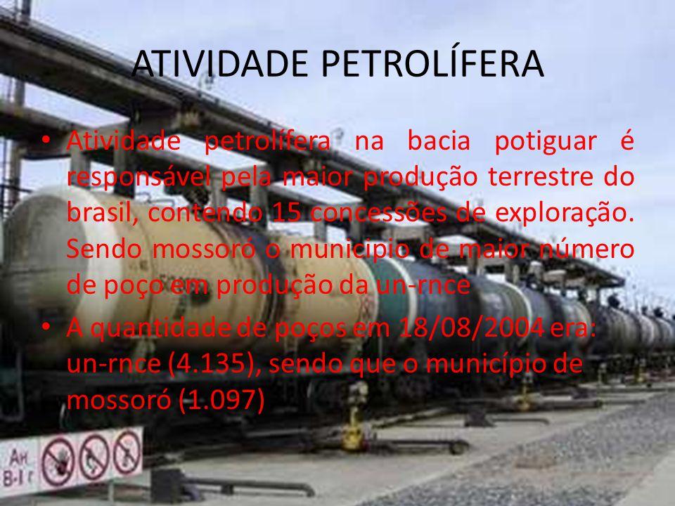 ATIVIDADE PETROLÍFERA Atividade petrolífera na bacia potiguar é responsável pela maior produção terrestre do brasil, contendo 15 concessões de exploração.