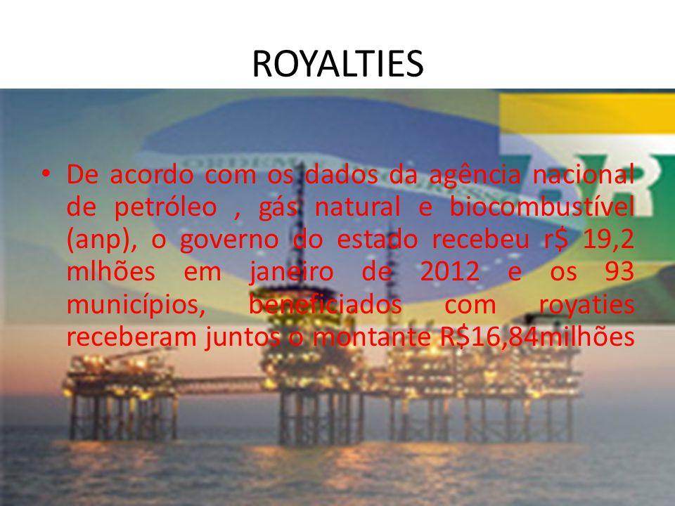 ROYALTIES De acordo com os dados da agência nacional de petróleo, gás natural e biocombustível (anp), o governo do estado recebeu r$ 19,2 mlhões em janeiro de 2012 e os 93 municípios, beneficiados com royaties receberam juntos o montante R$16,84milhões