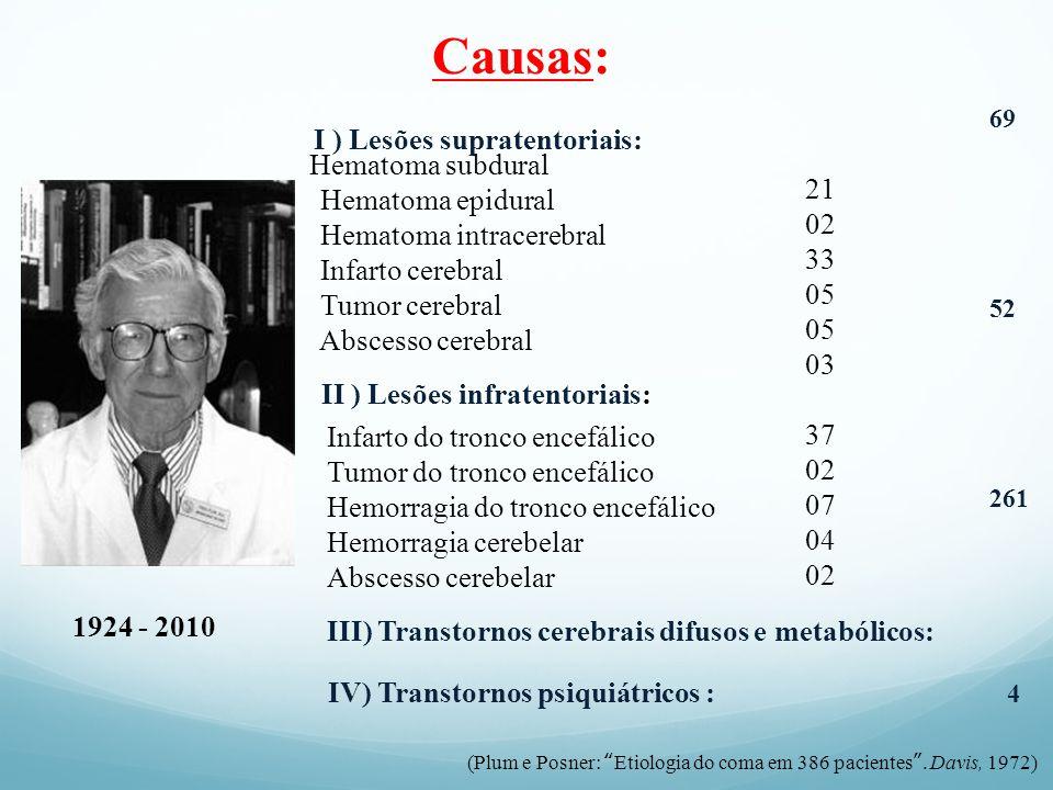 Causas: I ) Lesões supratentoriais: Hematoma subdural Hematoma epidural Hematoma intracerebral Infarto cerebral Tumor cerebral Abscesso cerebral II )