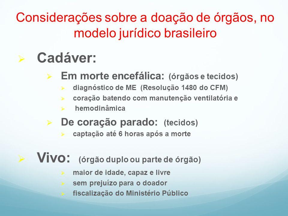 Considerações sobre a doação de órgãos, no modelo jurídico brasileiro Cadáver: Em morte encefálica: (órgãos e tecidos) diagnóstico de ME (Resolução 14