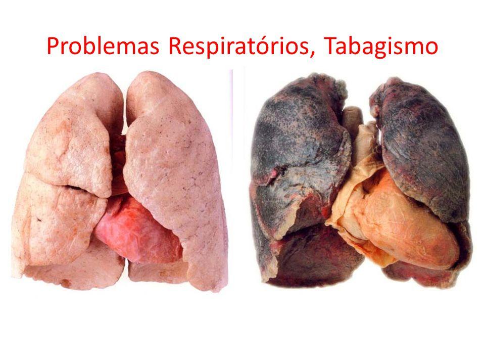Problemas Respiratórios, Tabagismo