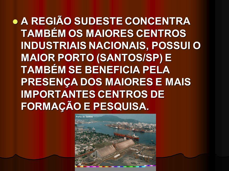 A REGIÃO SUDESTE CONCENTRA TAMBÉM OS MAIORES CENTROS INDUSTRIAIS NACIONAIS, POSSUI O MAIOR PORTO (SANTOS/SP) E TAMBÉM SE BENEFICIA PELA PRESENÇA DOS MAIORES E MAIS IMPORTANTES CENTROS DE FORMAÇÃO E PESQUISA.