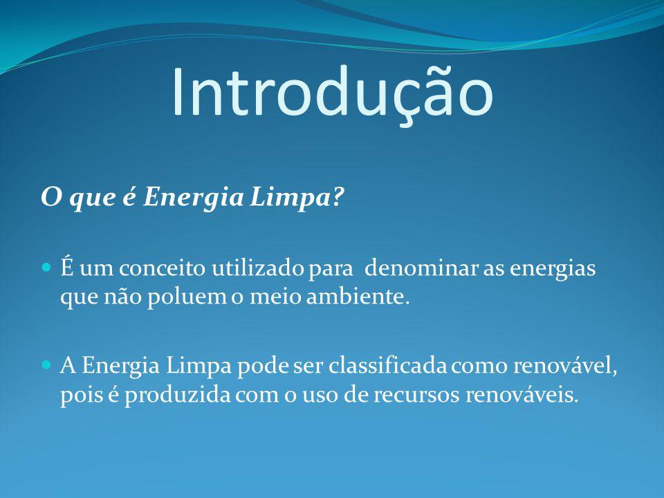 Introdução O que é Energia Limpa.