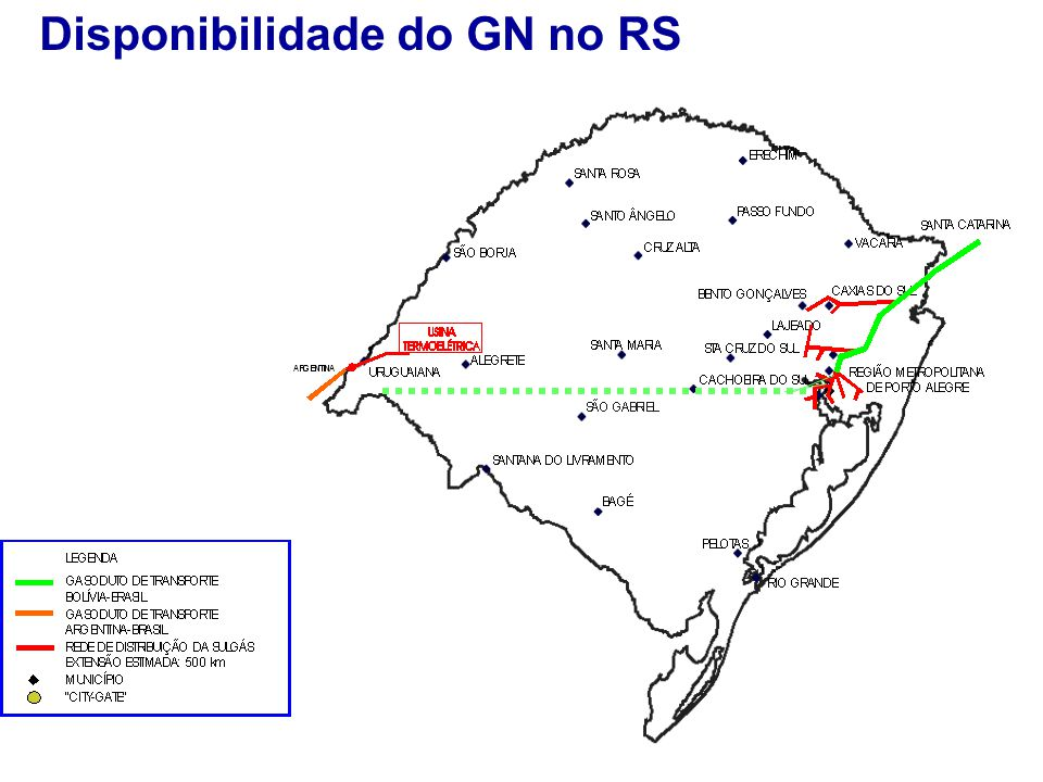 Disponibilidade do GN no RS