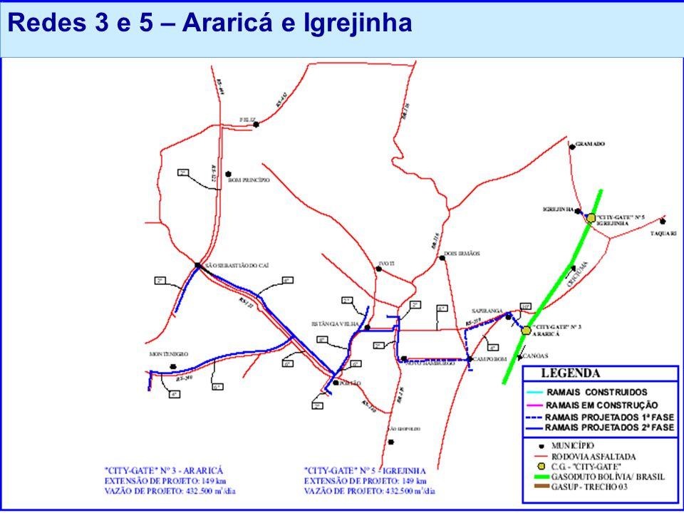 Rede a Construir – 2004/5 Redes 3 e 5 – Araricá e Igrejinha