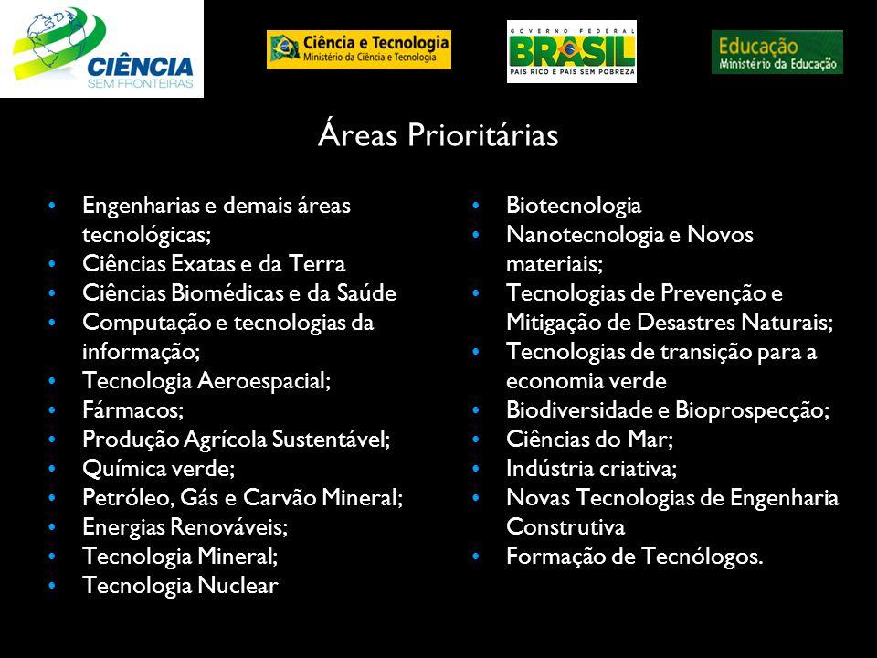 Áreas Prioritárias Engenharias e demais áreas tecnológicas; Ciências Exatas e da Terra Ciências Biomédicas e da Saúde Computação e tecnologias da info