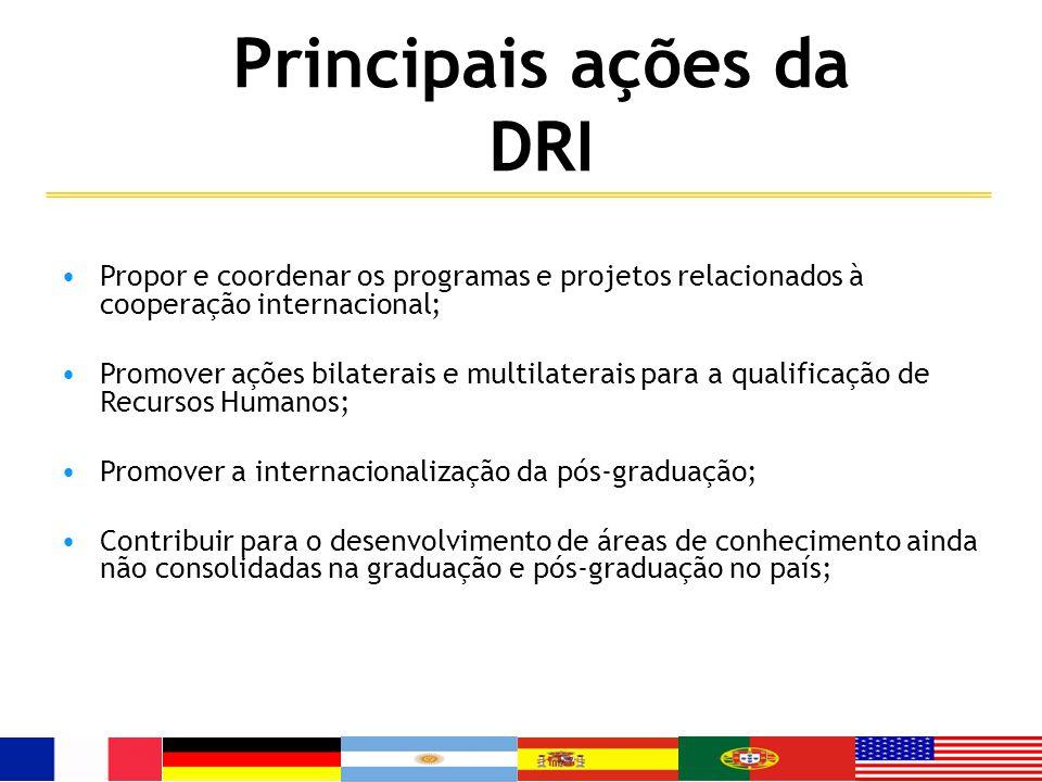 Principais ações da DRI Propor e coordenar os programas e projetos relacionados à cooperação internacional; Promover ações bilaterais e multilaterais