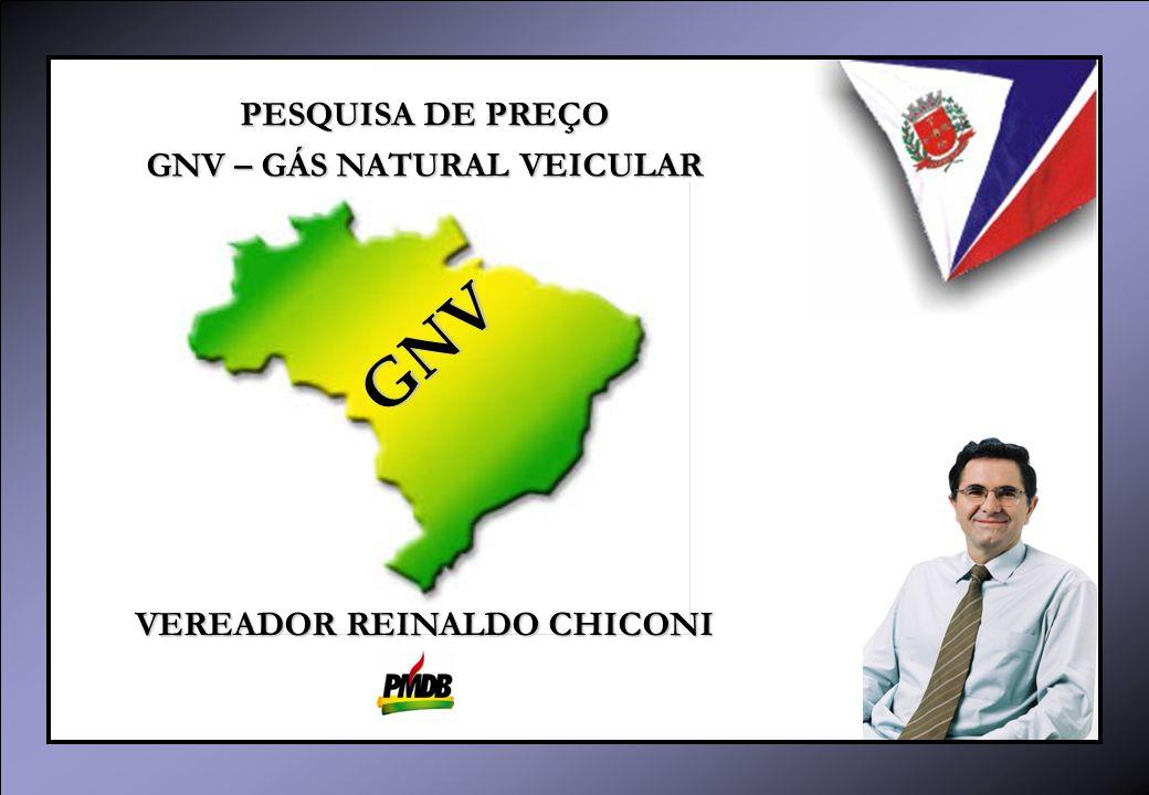 PESQUISA DE PREÇO GNV – GÁS NATURAL VEICULAR GNV VEREADOR REINALDO CHICONI
