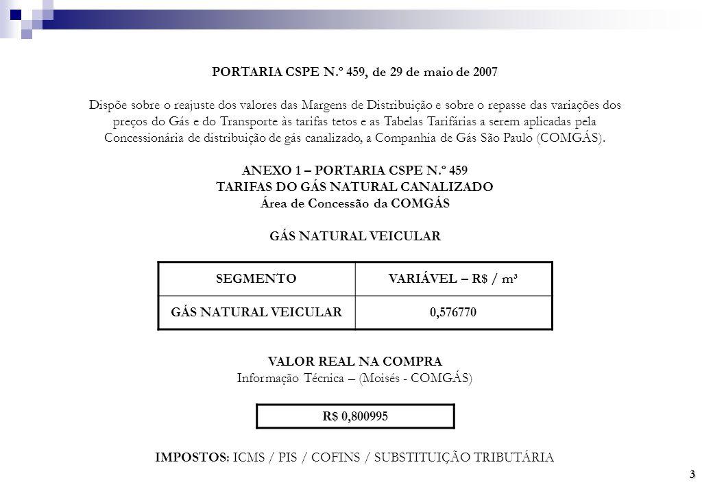 PORTARIA CSPE N.º 459, de 29 de maio de 2007 Dispõe sobre o reajuste dos valores das Margens de Distribuição e sobre o repasse das variações dos preços do Gás e do Transporte às tarifas tetos e as Tabelas Tarifárias a serem aplicadas pela Concessionária de distribuição de gás canalizado, a Companhia de Gás São Paulo (COMGÁS).