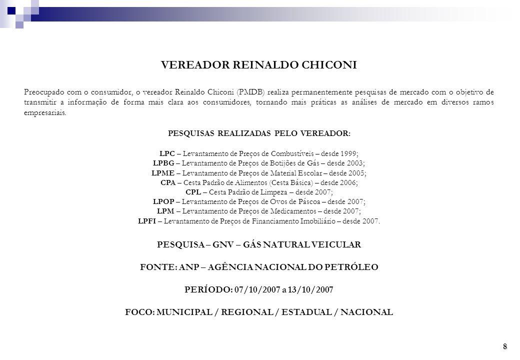 VEREADOR REINALDO CHICONI Preocupado com o consumidor, o vereador Reinaldo Chiconi (PMDB) realiza permanentemente pesquisas de mercado com o objetivo de transmitir a informação de forma mais clara aos consumidores, tornando mais práticas as análises de mercado em diversos ramos empresariais.