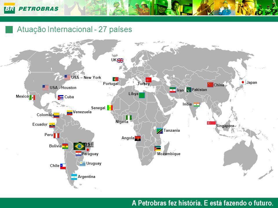 Dimensionamento de efetivo Mapeamento das competências necessárias aos investimentos Programas de T&D Universidade Petrobras - Cursos de formação - Educação técnica continuada - Desenvolvimento de liderança - Gestão de negócios Descentralizados - Novos conhecimentos - Aprimoramento de conhecimentos técnicos e de gestão Programas no exterior - Técnicos, mestrado, doutorado, pós doutorado - Gestão de negócios Ações Internas para Antecipar e Superar