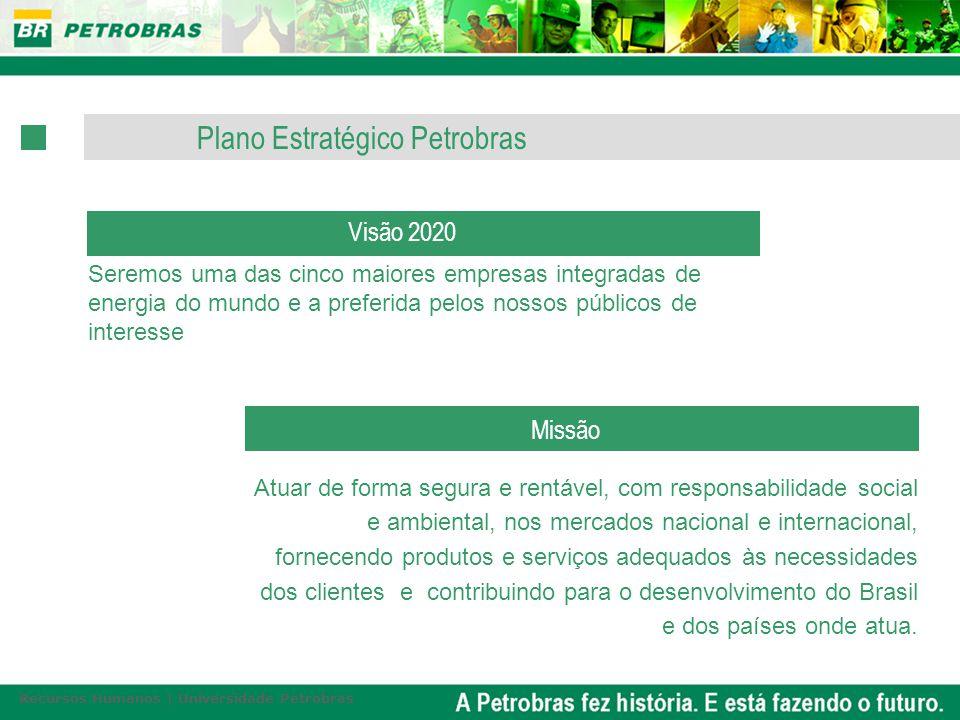 Recursos Humanos | Universidade Petrobras Participação Total em Cursos da Universidade Petrobras