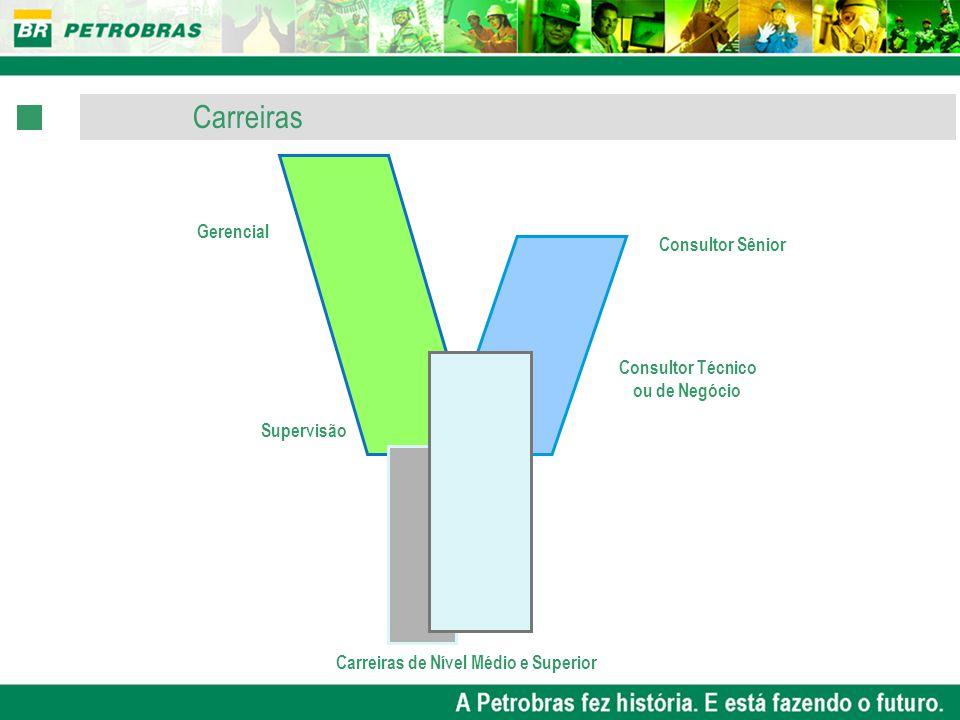 UNIVERSIDADE PETROBRAS Campus Salvador Civil Trade - 11 andares - 26 salas de aula - 6 laboratórios PAF II - 3 andares - 15 salas de aula - 2 laboratórios