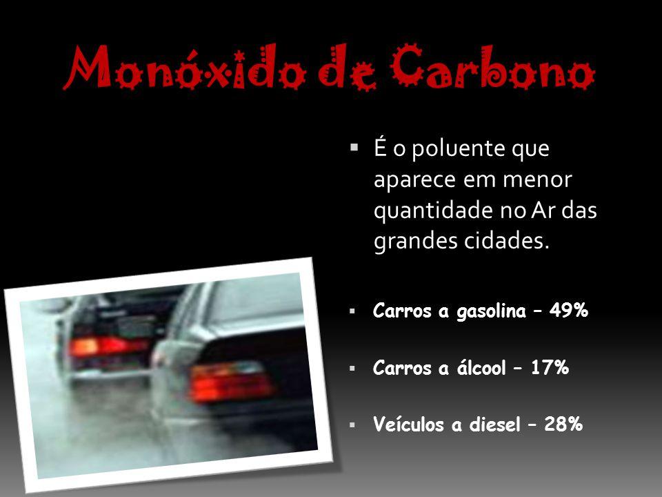 Monóxido de Carbono O CO se liga à hemoglobina do sangue.