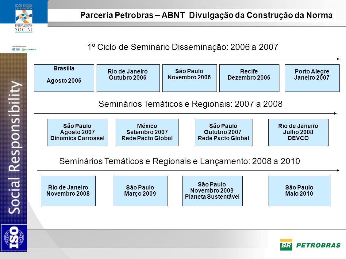 Parceria Petrobras – ABNT Divulgação da Construção da Norma Brasília Agosto 2006 Rio de Janeiro Outubro 2006 São Paulo Novembro 2006 Recife Dezembro 2