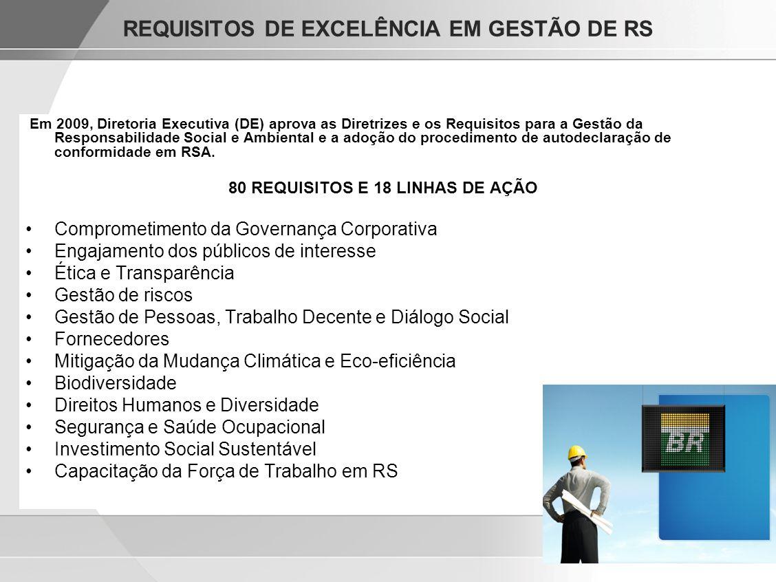 REQUISITOS DE EXCELÊNCIA EM GESTÃO DE RS Em 2009, Diretoria Executiva (DE) aprova as Diretrizes e os Requisitos para a Gestão da Responsabilidade Soci