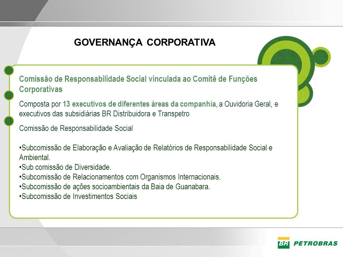 GOVERNANÇA CORPORATIVA Comissão de Responsabilidade Social vinculada ao Comitê de Funções Corporativas Composta por 13 executivos de diferentes áreas