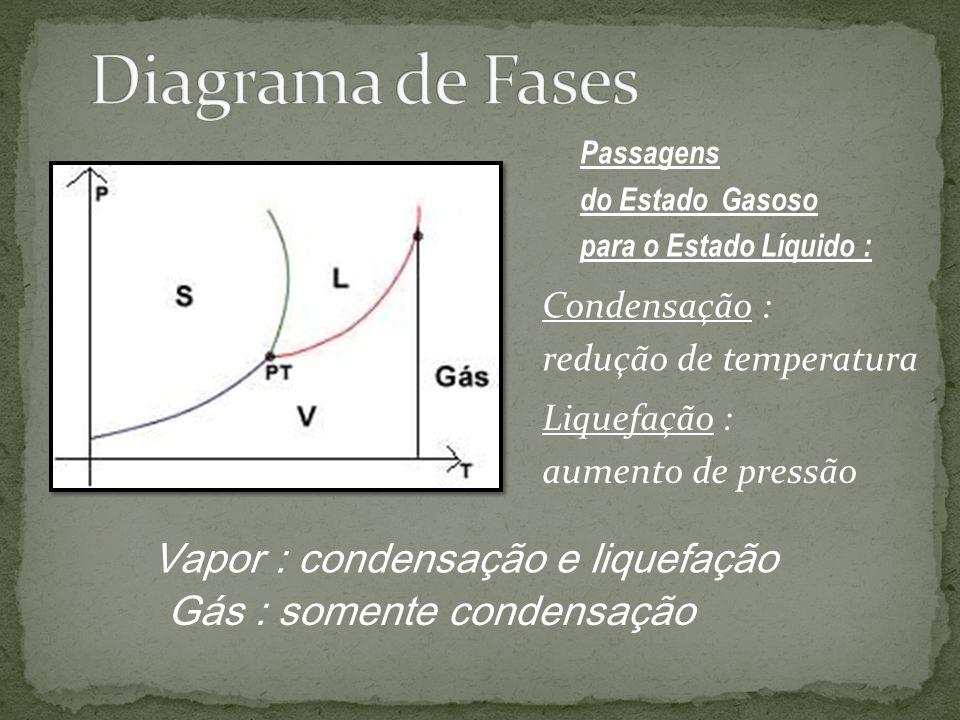 Condensação : redução de temperatura Vapor : condensação e liquefação Liquefação : aumento de pressão Gás : somente condensação Passagens do Estado Ga