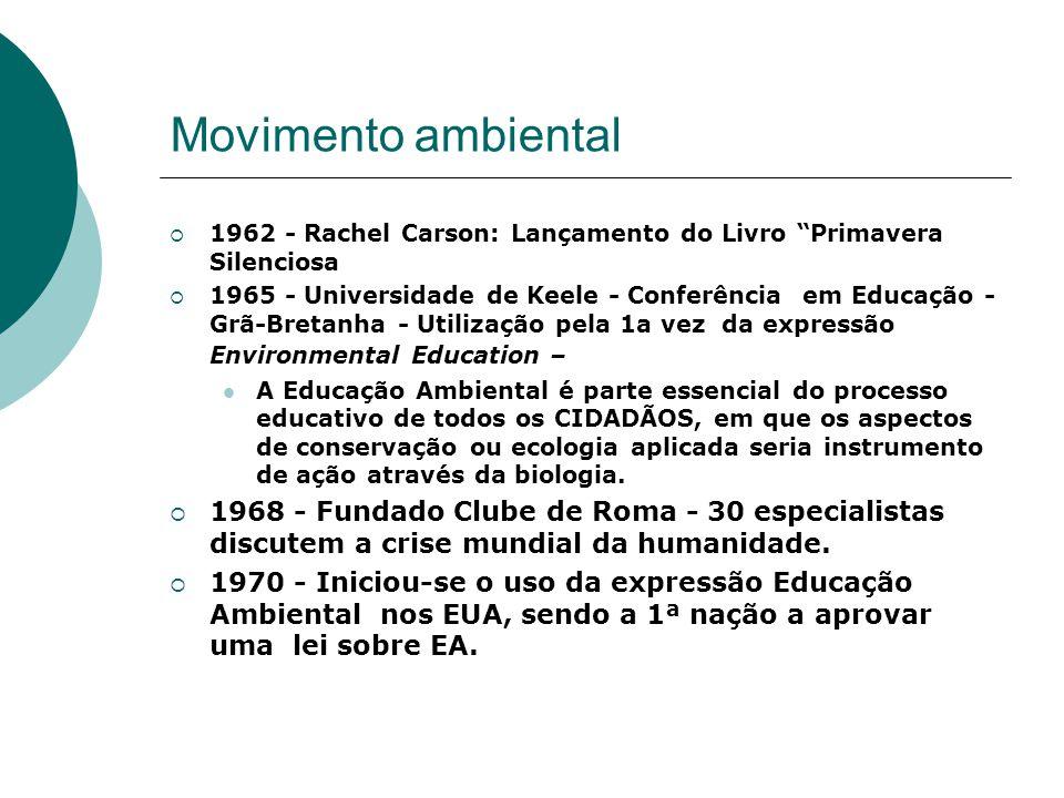 Movimento ambiental 1962 - Rachel Carson: Lançamento do Livro Primavera Silenciosa 1965 - Universidade de Keele - Conferência em Educação - Grã-Bretan