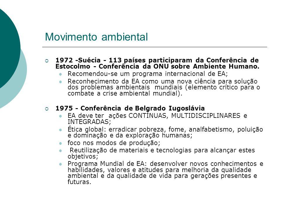 Movimento ambiental 1972 -Suécia - 113 países participaram da Conferência de Estocolmo - Conferência da ONU sobre Ambiente Humano. Recomendou-se um pr