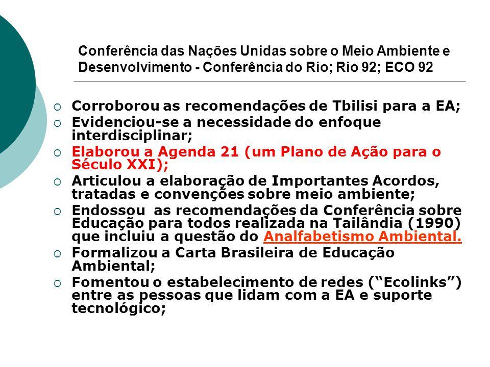 Conferência das Nações Unidas sobre o Meio Ambiente e Desenvolvimento - Conferência do Rio; Rio 92; ECO 92 Corroborou as recomendações de Tbilisi para