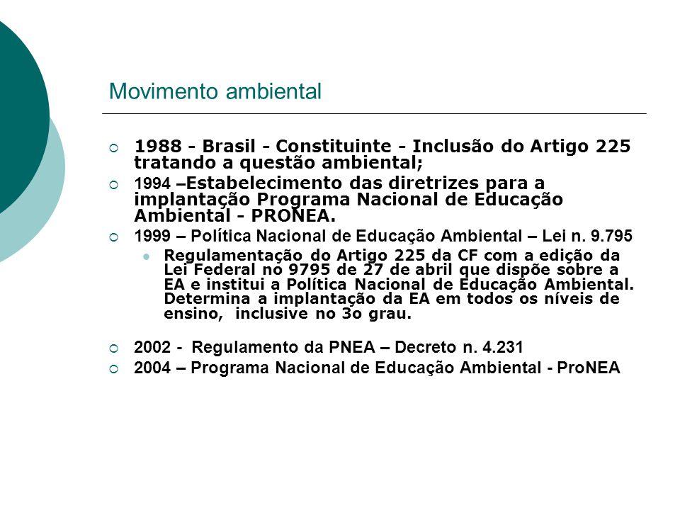 Movimento ambiental 1988 - Brasil - Constituinte - Inclusão do Artigo 225 tratando a questão ambiental; 1994 – Estabelecimento das diretrizes para a i