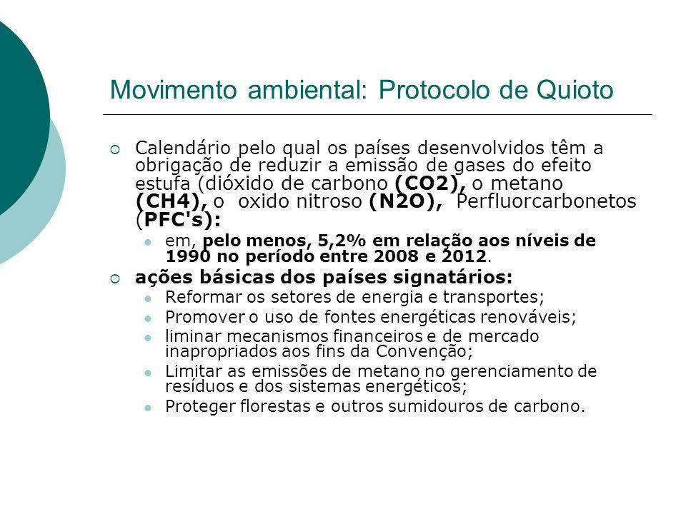 Movimento ambiental: Protocolo de Quioto Calendário pelo qual os países desenvolvidos têm a obrigação de reduzir a emissão de gases do efeito estufa (