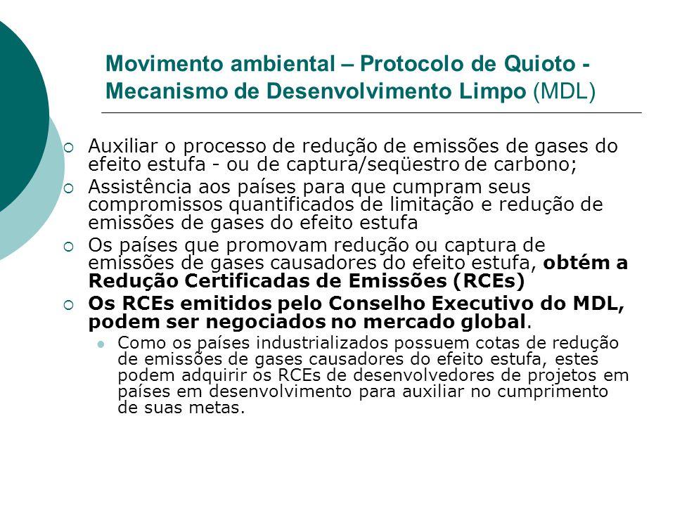 Movimento ambiental – Protocolo de Quioto - Mecanismo de Desenvolvimento Limpo (MDL) Auxiliar o processo de redução de emissões de gases do efeito est