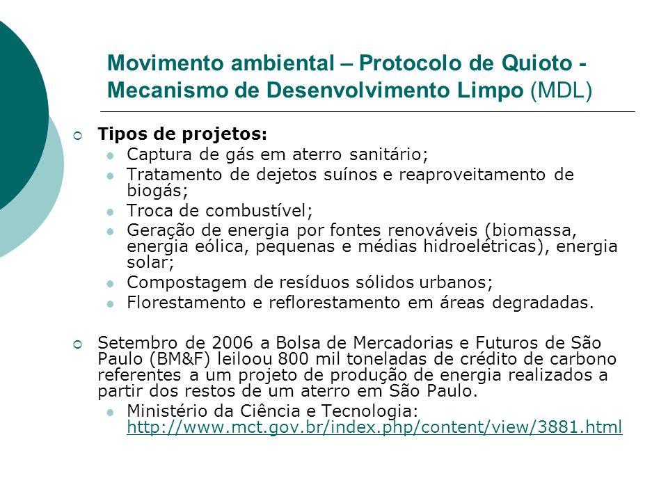 Movimento ambiental – Protocolo de Quioto - Mecanismo de Desenvolvimento Limpo (MDL) Tipos de projetos: Captura de gás em aterro sanitário; Tratamento