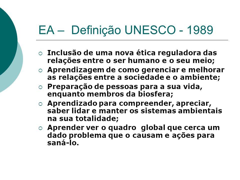 EA – Definição UNESCO - 1989 Inclusão de uma nova ética reguladora das relações entre o ser humano e o seu meio; Aprendizagem de como gerenciar e melh