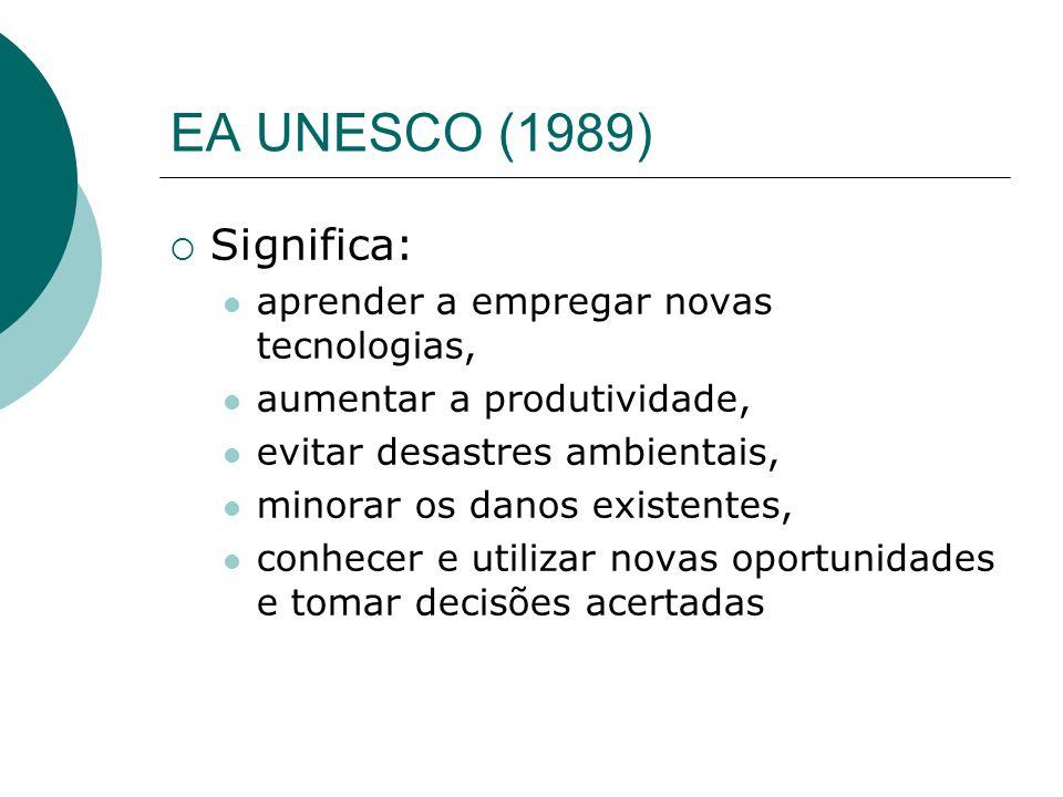 EA UNESCO (1989) Significa: aprender a empregar novas tecnologias, aumentar a produtividade, evitar desastres ambientais, minorar os danos existentes,