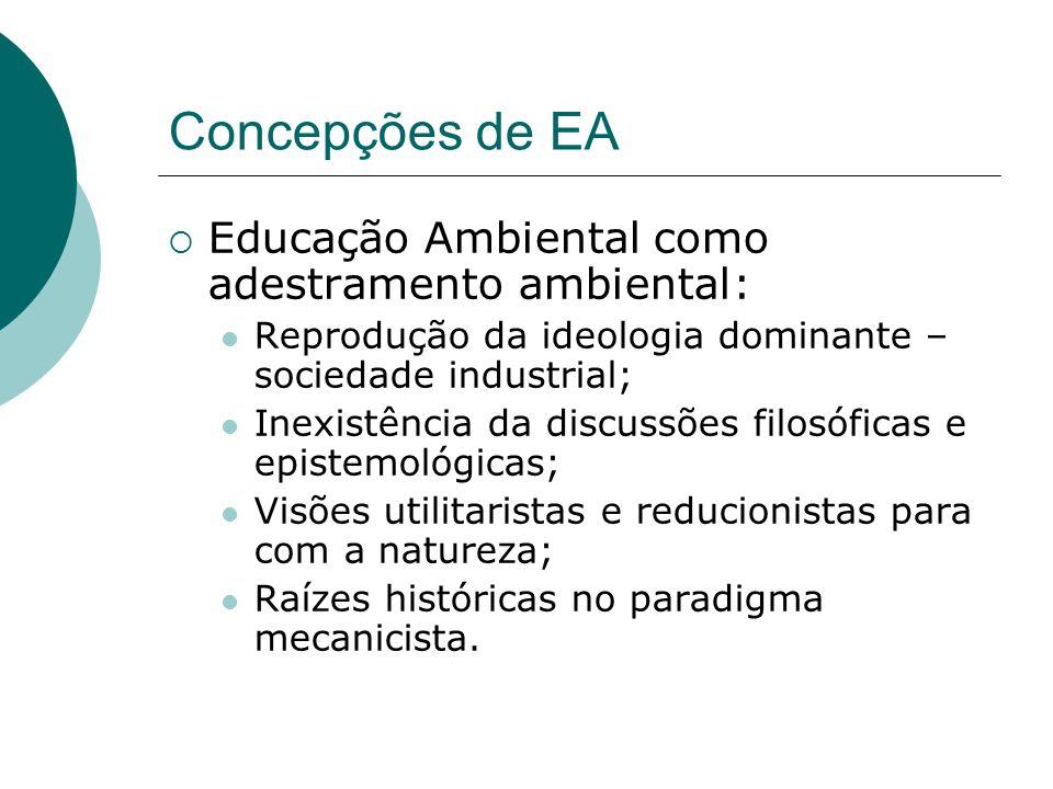 Concepções de EA Educação Ambiental como adestramento ambiental: Reprodução da ideologia dominante – sociedade industrial; Inexistência da discussões