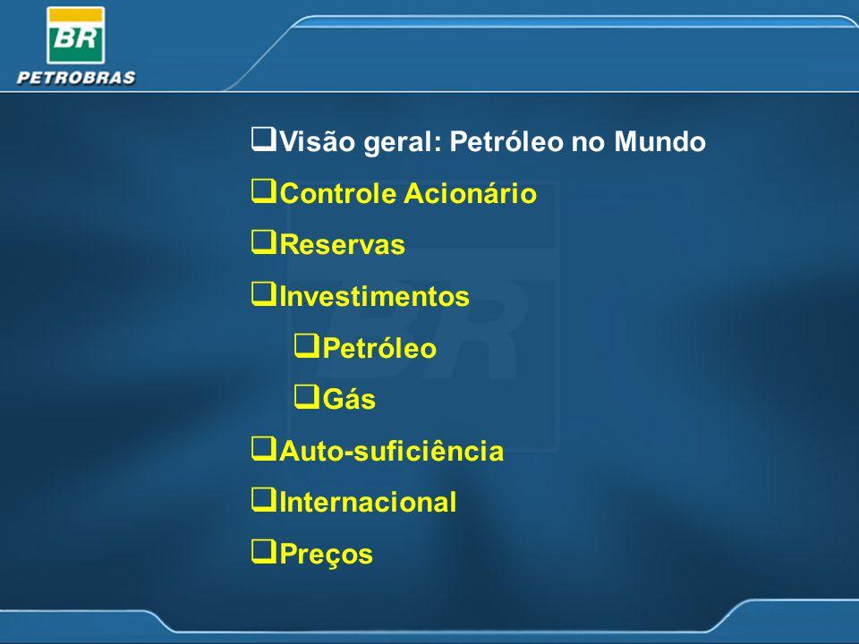 Fonte: BP Statistical Review 2004 Reservas Mundiais ao final de 2003 Reservas totais: 1,150 bilhões bbl