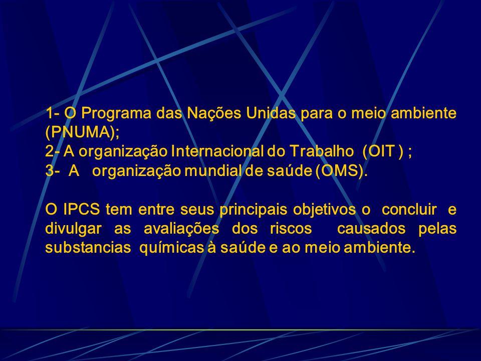 1- O Programa das Nações Unidas para o meio ambiente (PNUMA); 2- A organização Internacional do Trabalho (OIT ) ; 3- A organização mundial de saúde (OMS).
