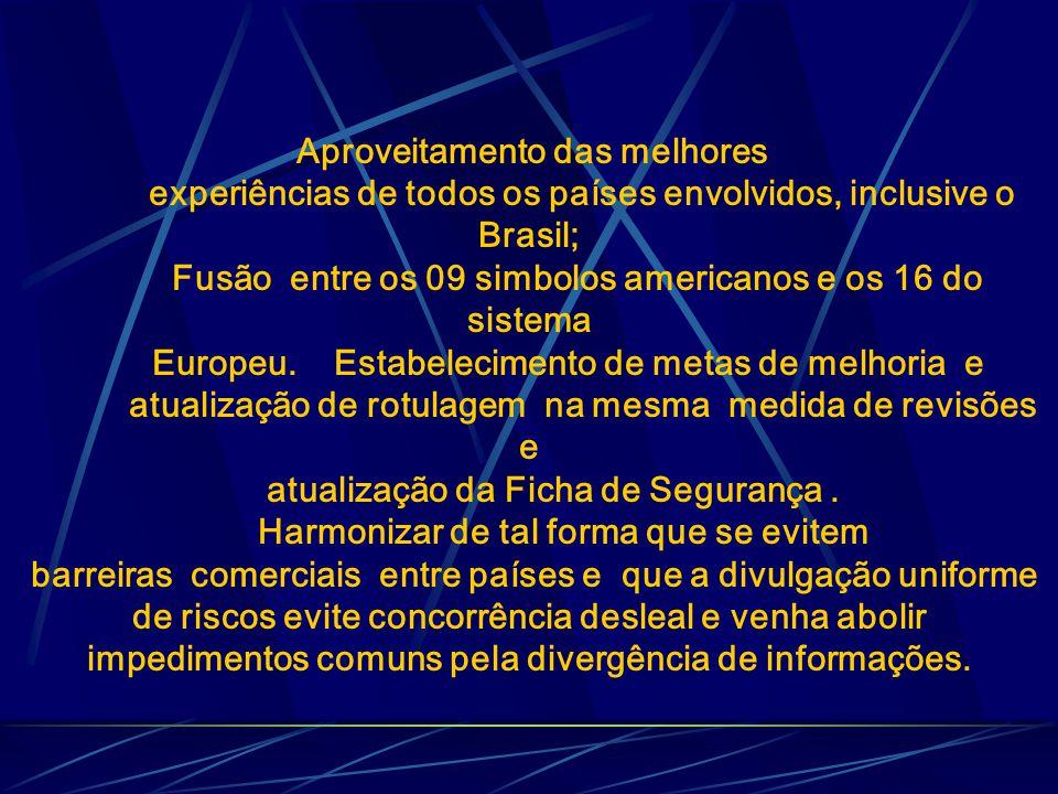Aproveitamento das melhores experiências de todos os países envolvidos, inclusive o Brasil; Fusão entre os 09 simbolos americanos e os 16 do sistema Europeu.