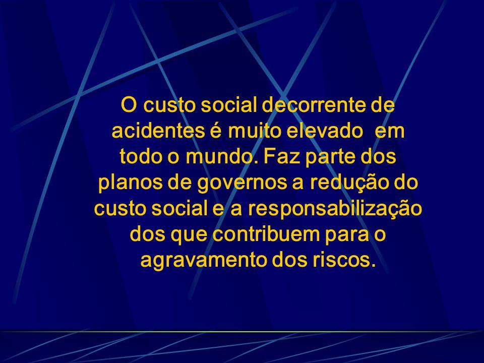 O custo social decorrente de acidentes é muito elevado em todo o mundo.