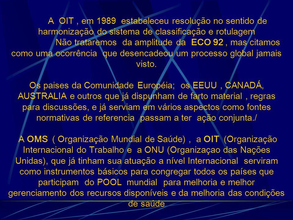 A OIT, em 1989 estabeleceu resolução no sentido de harmonização do sistema de classificação e rotulagem Não trataremos da amplitude da ECO 92, mas citamos como uma ocorrência que desencadeou um processo global jamais visto.