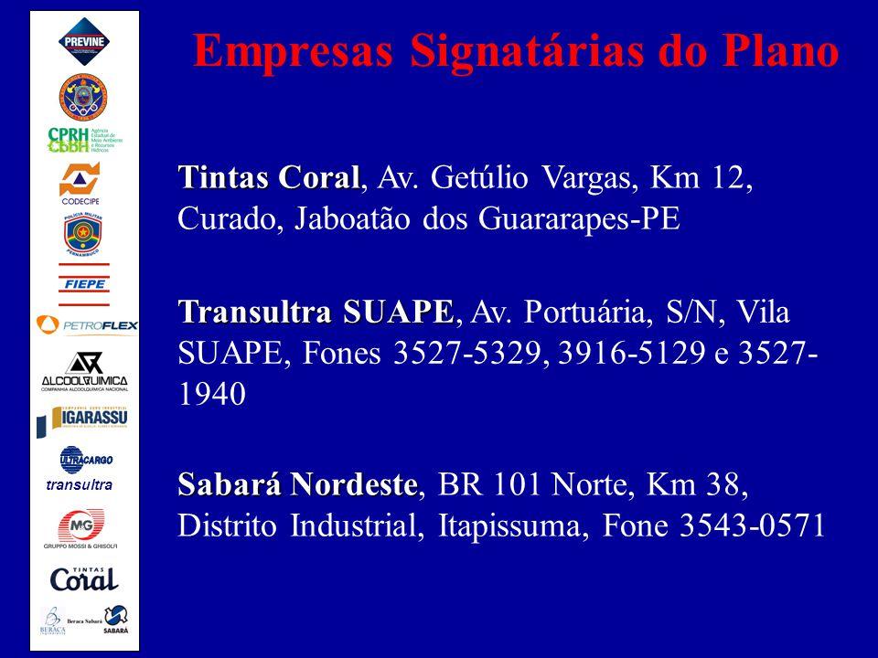 Empresas Signatárias do Plano Tintas Coral Tintas Coral, Av.
