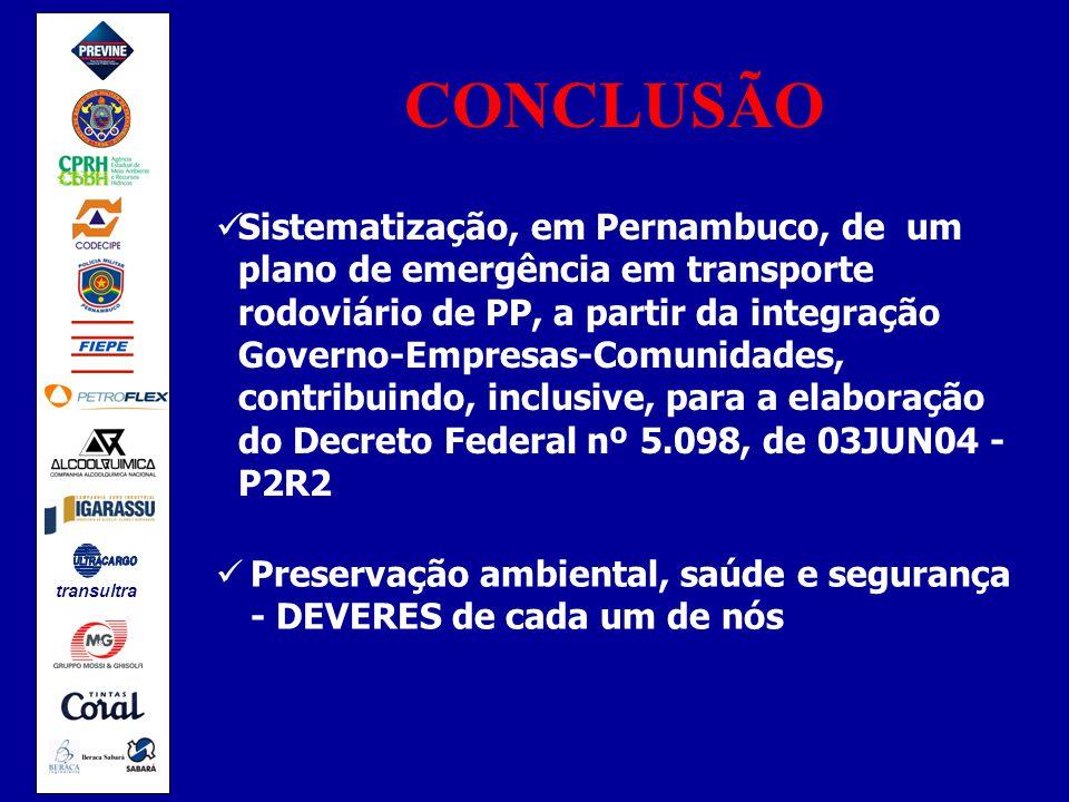 CONCLUSÃO Sistematização, em Pernambuco, de um plano de emergência em transporte rodoviário de PP, a partir da integração Governo-Empresas-Comunidades, contribuindo, inclusive, para a elaboração do Decreto Federal nº 5.098, de 03JUN04 - P2R2 Preservação ambiental, saúde e segurança - DEVERES de cada um de nós transultra