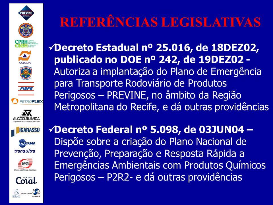 REFERÊNCIAS LEGISLATIVAS Decreto Estadual nº 25.016, de 18DEZ02, publicado no DOE nº 242, de 19DEZ02 - Autoriza a implantação do Plano de Emergência para Transporte Rodoviário de Produtos Perigosos – PREVINE, no âmbito da Região Metropolitana do Recife, e dá outras providências Decreto Federal nº 5.098, de 03JUN04 – Dispõe sobre a criação do Plano Nacional de Prevenção, Preparação e Resposta Rápida a Emergências Ambientais com Produtos Químicos Perigosos – P2R2- e dá outras providências transultra
