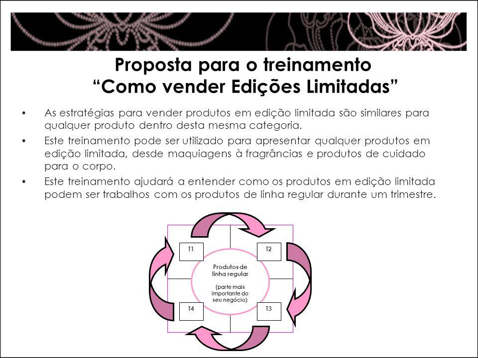 Proposta para o treinamento Como vender Edições Limitadas As estratégias para vender produtos em edição limitada são similares para qualquer produto d