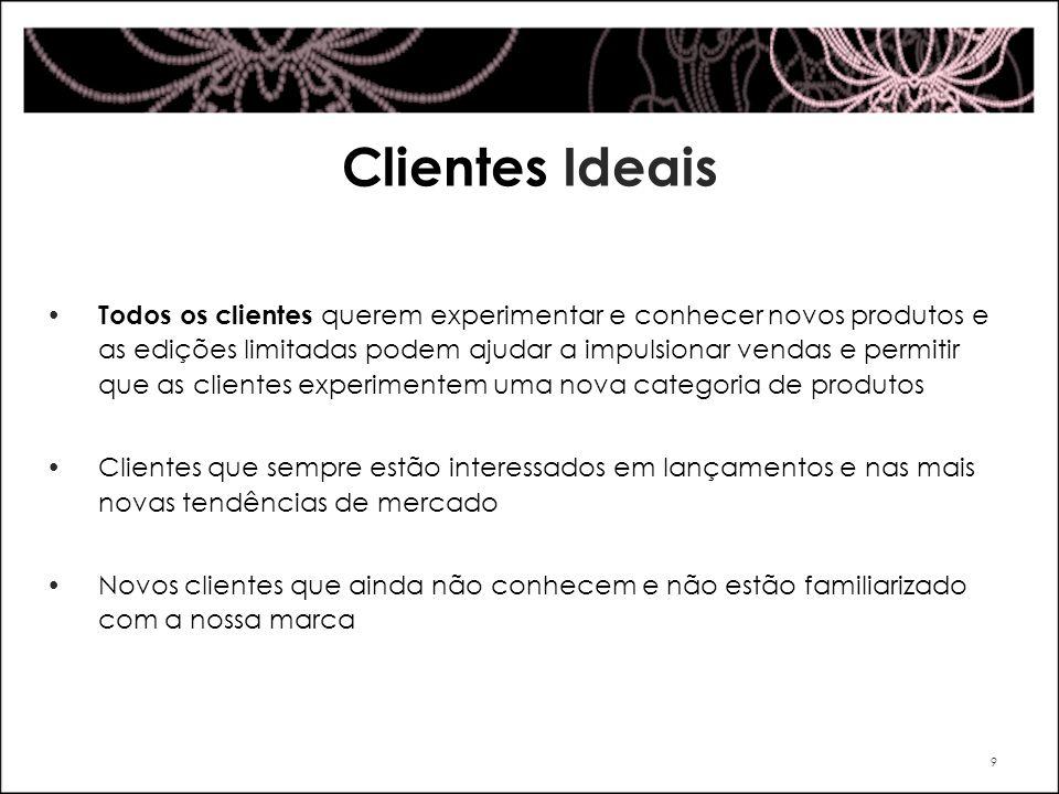 Clientes Ideais Todos os clientes querem experimentar e conhecer novos produtos e as edições limitadas podem ajudar a impulsionar vendas e permitir qu
