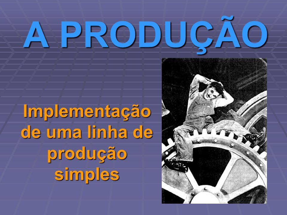 A PRODUÇÃO Implementação de uma linha de produção simples
