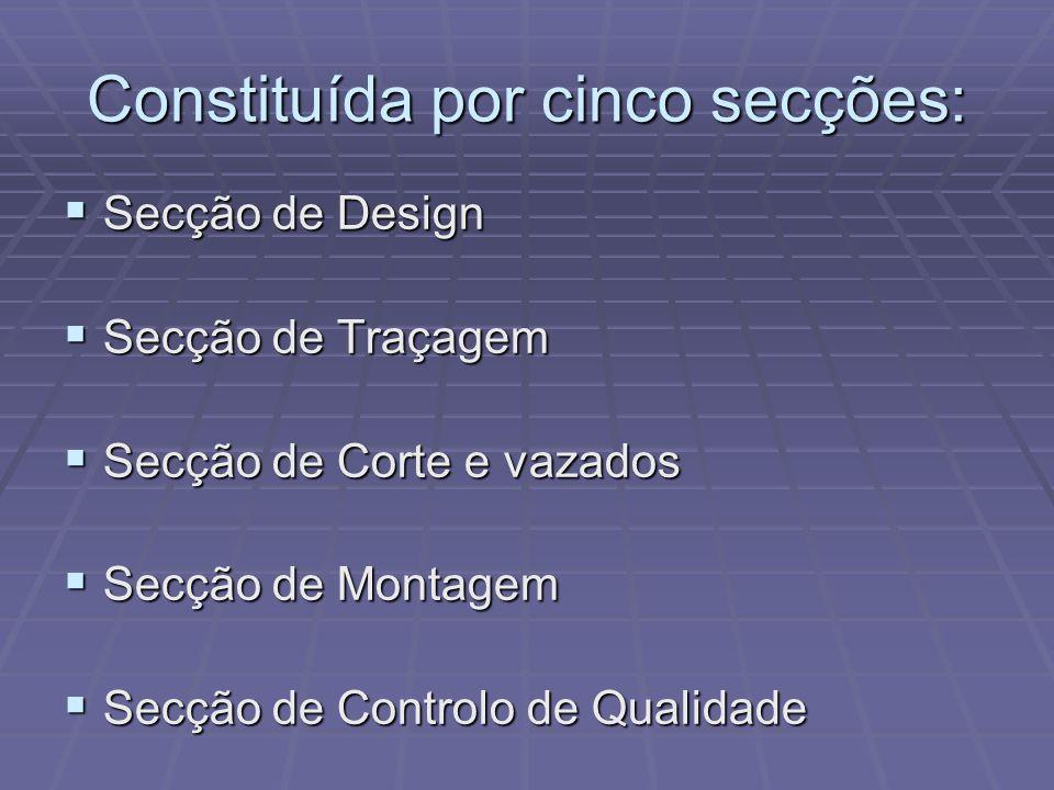 Constituída por cinco secções: Secção de Design Secção de Design Secção de Traçagem Secção de Traçagem Secção de Corte e vazados Secção de Corte e vaz