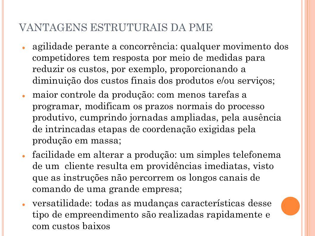 VANTAGENS ESTRUTURAIS DA PME agilidade perante a concorrência: qualquer movimento dos competidores tem resposta por meio de medidas para reduzir os cu